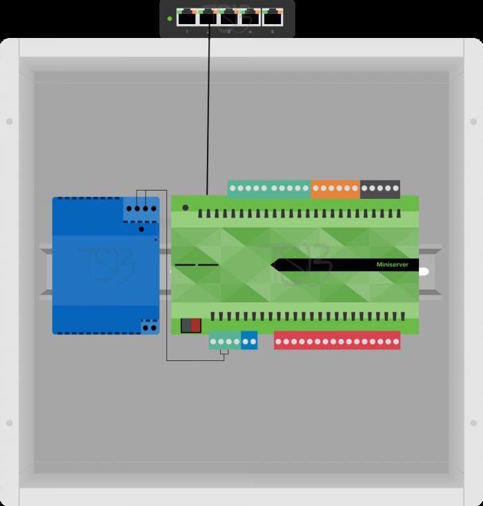 Installation Diagram for Miniserver Gen 1