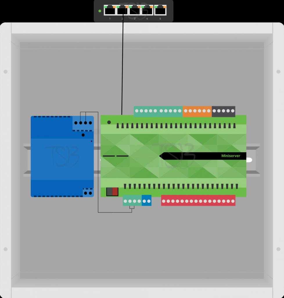 Miniserver Gen 1 Installed in Panel