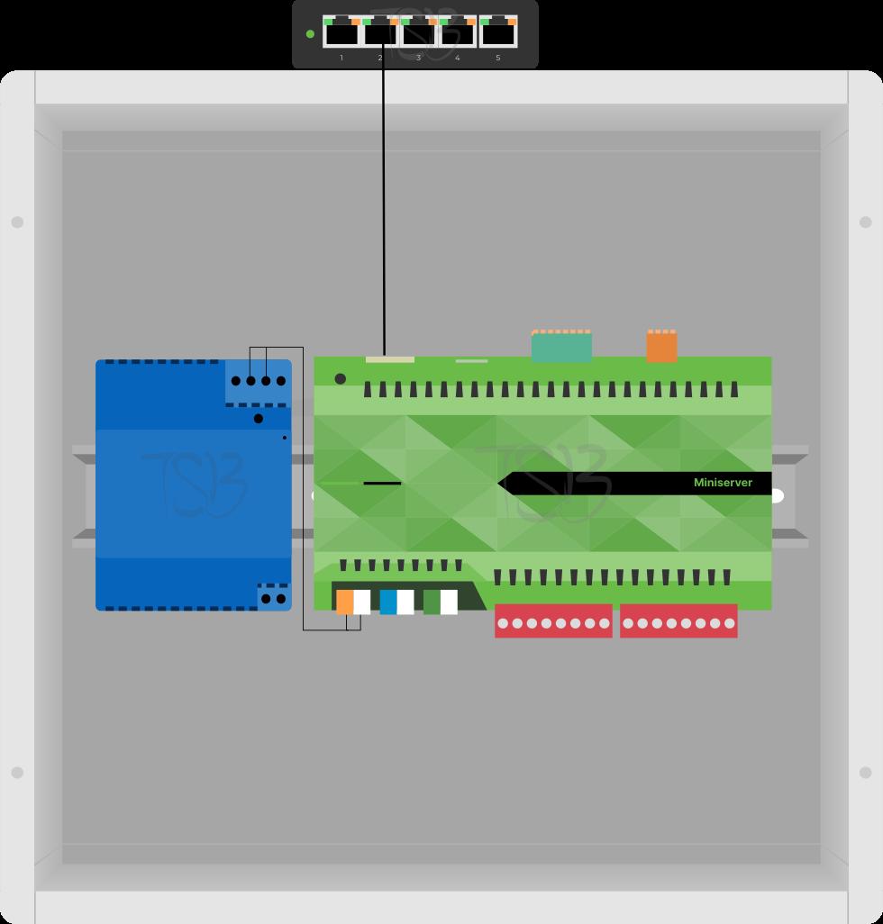 Installation Diagram for Miniserver Gen 2