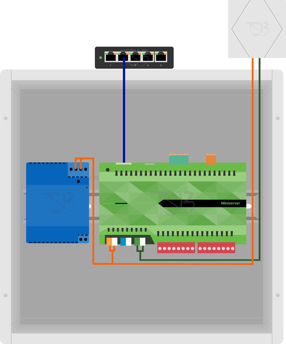 Installation Diagram of Loxone Touch Pure Tree White